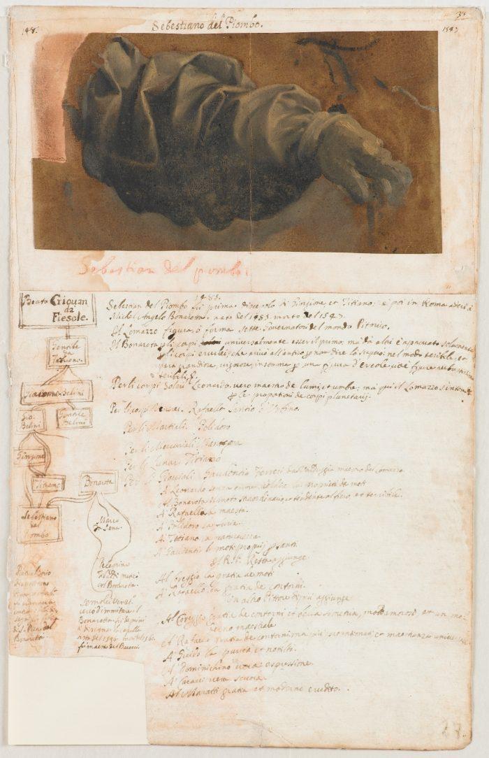 Detalle de la página 33 del Codice Bonola, con la genealogía artística que inaugura Fra Angelico.  Museo Nacional de Bellas Artes, Santiago.